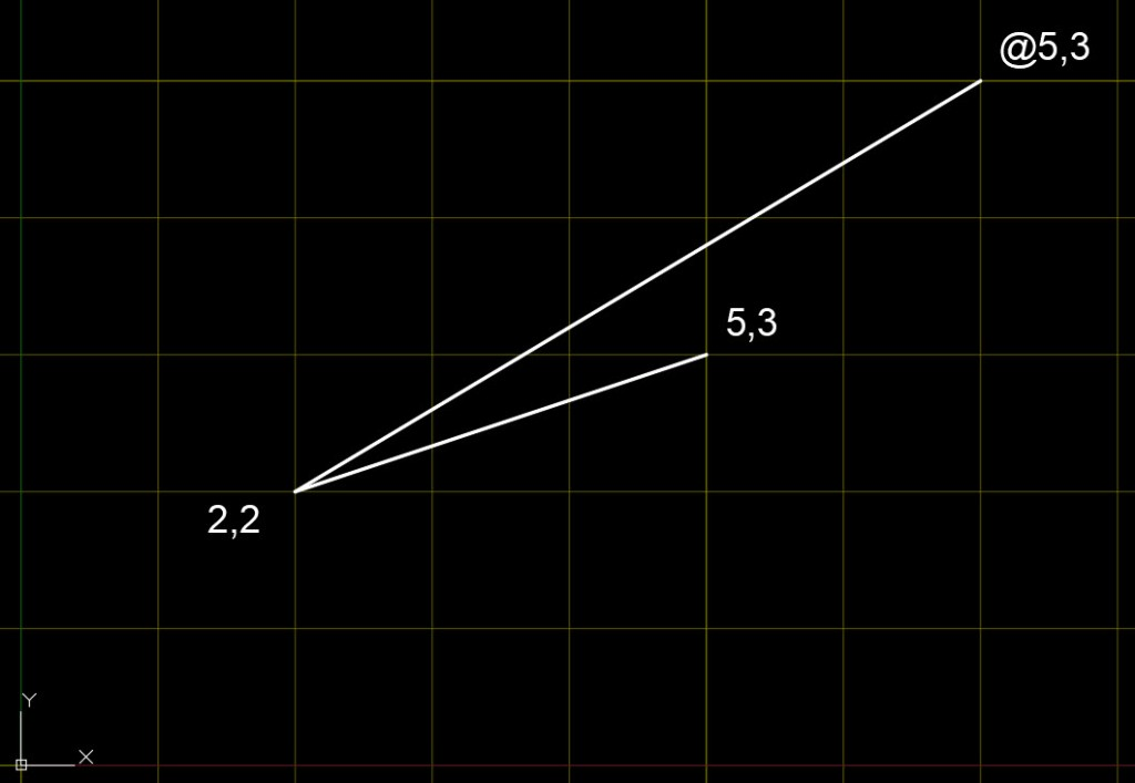 Autodesk AutoCAD Dynamic Input - Comparison of absolute and relative coordinates.