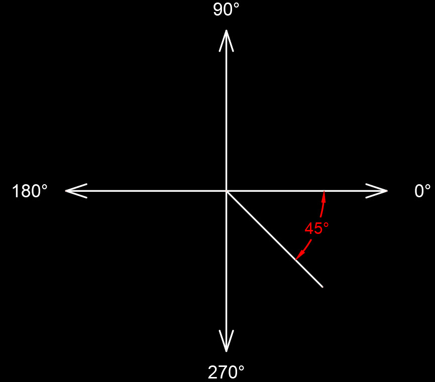 Angles in AutoCAD
